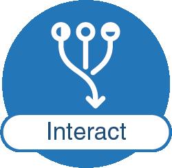 IBM Interact: a true power house